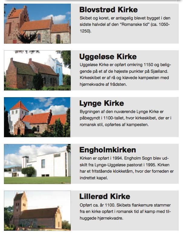 De fem kirker i Allerød Kommune, som man skal besøge under cykelturen