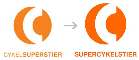 Oprindeligt hed cykleruterne CYKELSUPERSTIER men er nu ændret til SUPERCYKELSTIER. Logoet har man dog ikke ændret, idet C'et står for CYKELSTIER.
