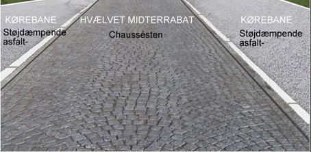 Midterhellerne anlægges med chaussésten i stedet for med græs og kørebanerne udføres med støjdæmpende asfalt. Illustration:AOB