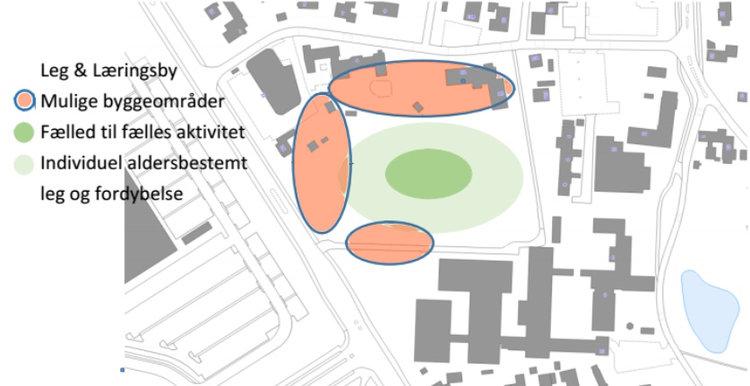 Kommunens oplæg viser principperne for mulige byggeområder. Tanken er bl.a. at den lille lund ud mod Kongevejen fjernes, og den gamle allé til skolen nedlægges.