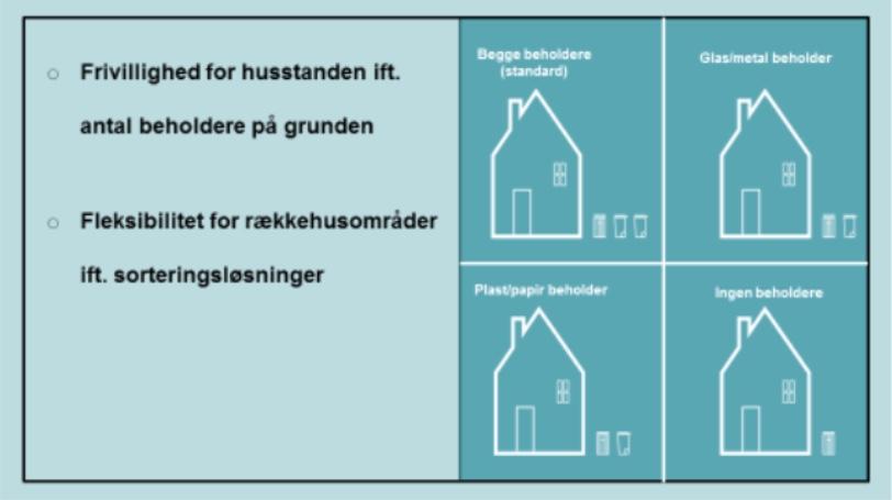 Som det fremgår af illustrationen, kan man vælge, om man vil have to, én eller slet ingen 2 -kammer-beholder  men kun s  ækkestativet med dagrenovation for  almindeligt køkkenaffald. Illustration: Rudersdal Kommune