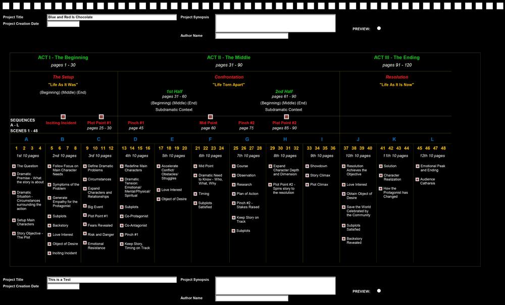 Screenwriter Paradigm