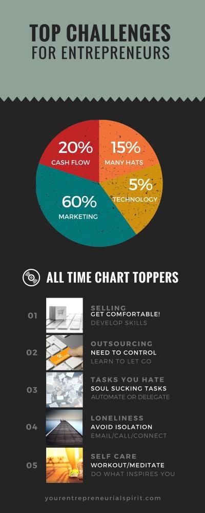 TopChallengeEntrepreneurs.jpg
