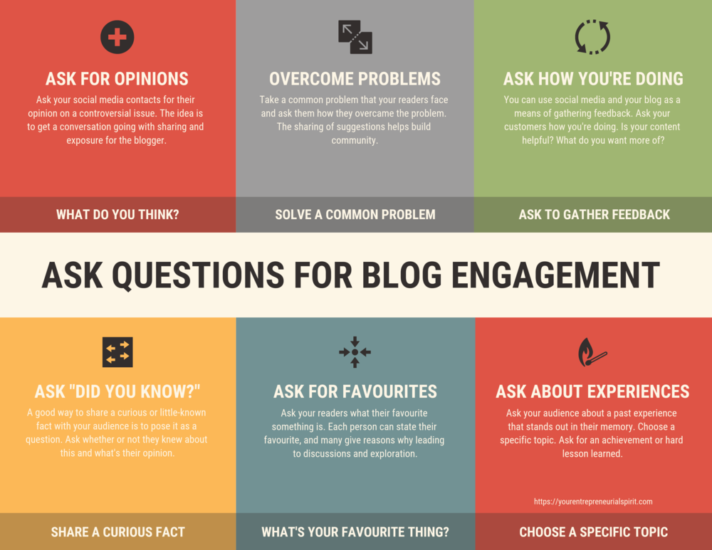 great audience questions improve blog engagement - infographic