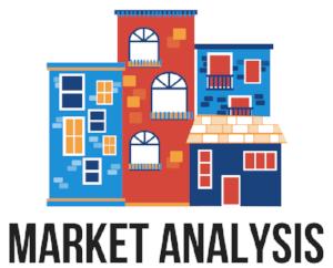 Market Anaylsis