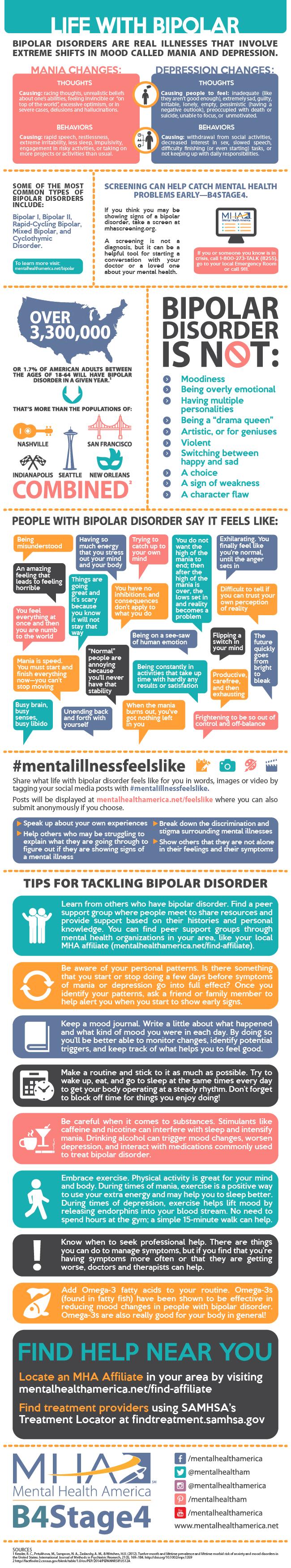 Life with Bipolar