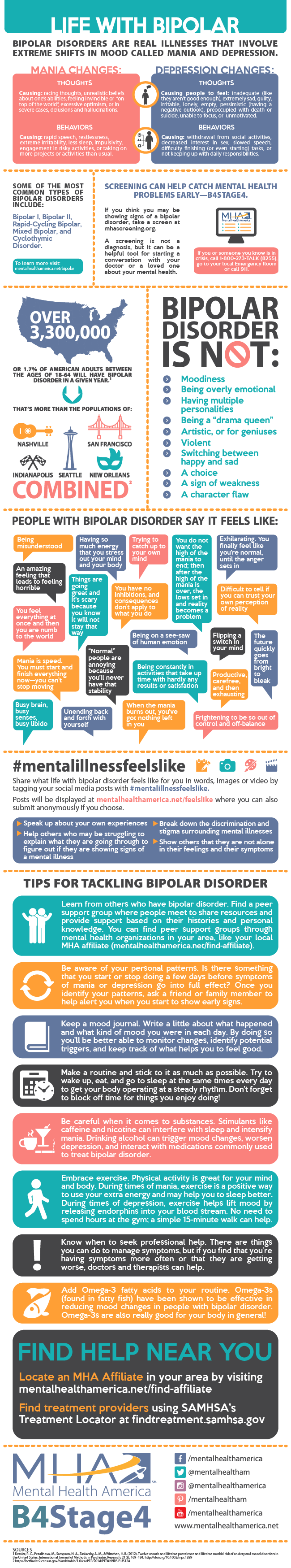 Life with Bipolar Infographic