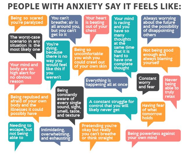 Anxiety Feels Like
