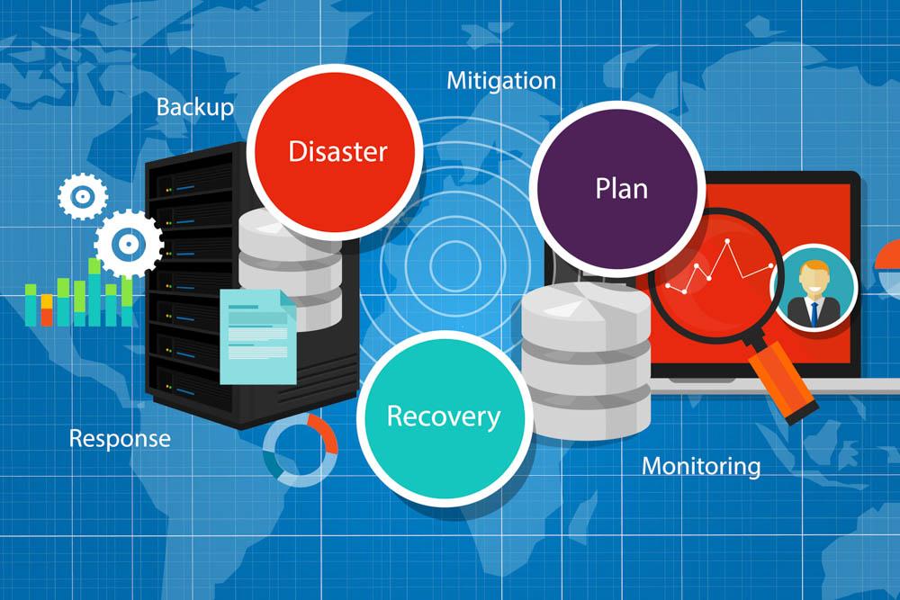 Backup & Disaster Planning