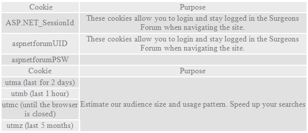 Cookies+table.png
