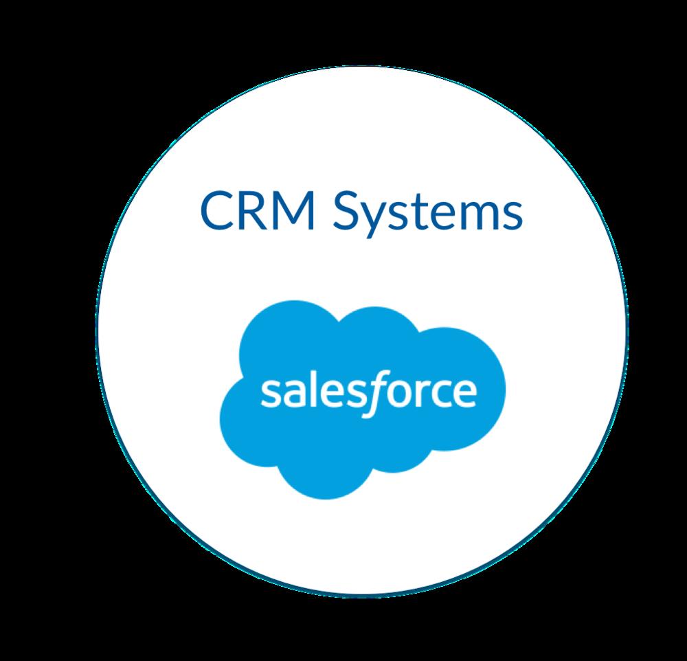 CRM_tools.png