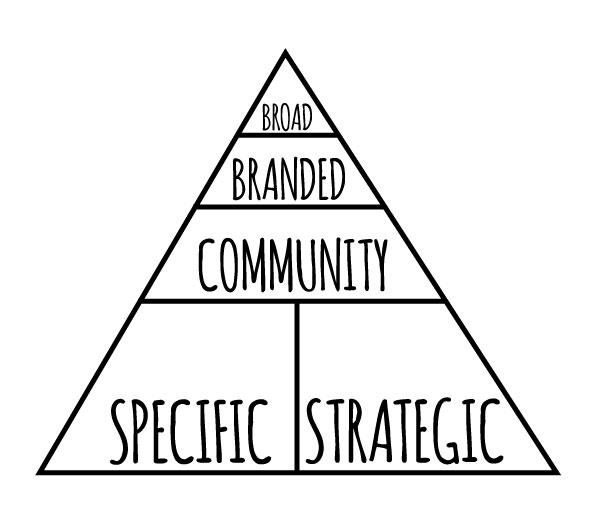 HashtagPyramid