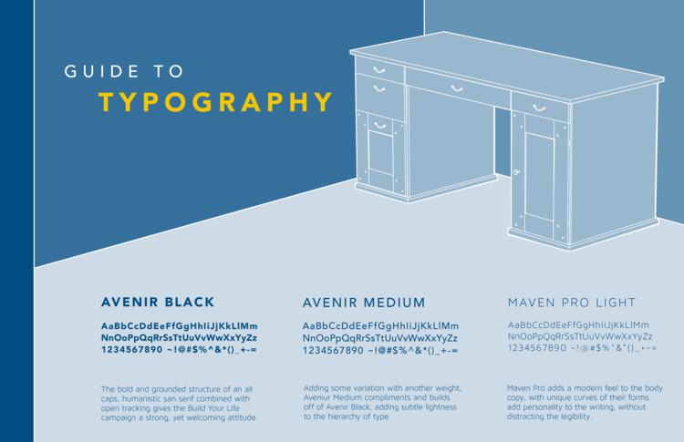 Stuff+By+Sally+Mills+Portfolio+IKEA+Typography.png