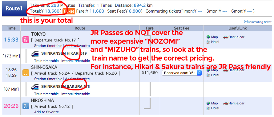 How to read Hyperdia to see if you'll need a *JR pass / *Just remember, you must purchase your JR pass outside of Japan first!
