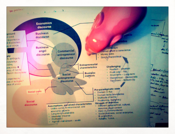 Executive summary of our master's thesis: Facilitating a
