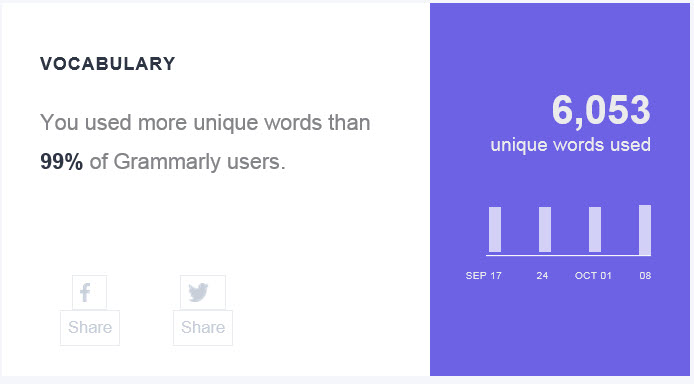 Grammarly Vocabulary