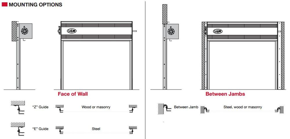 Rolling Steel Mounting Options Roll Up Door Options St Louis Rice Equipment  Loading Dock And Overhead