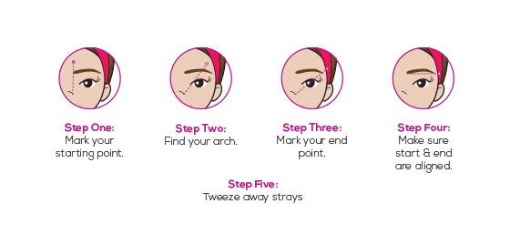 guide to tweezers.jpg