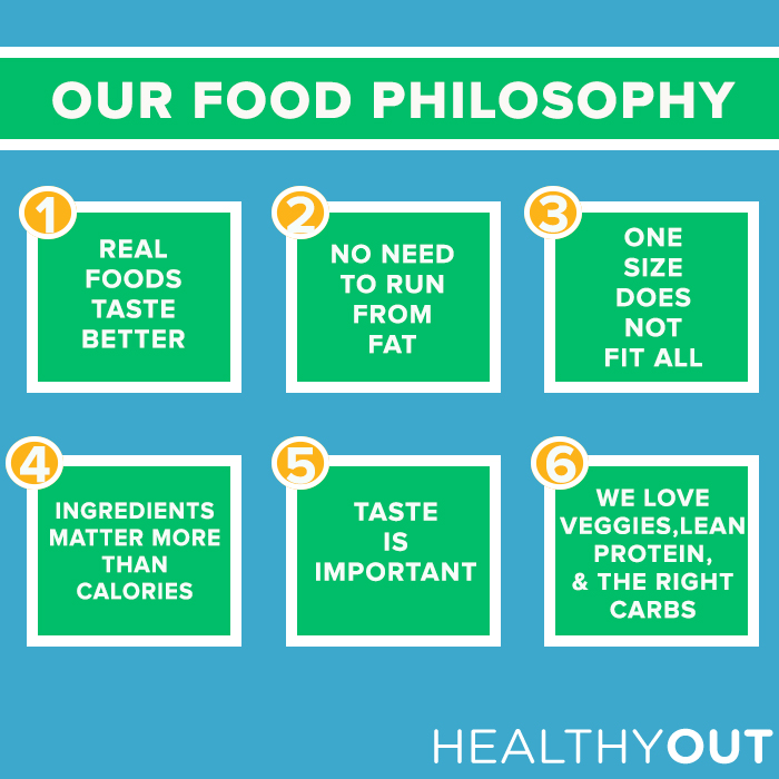 HealthyOut Food Philosophy.jpg