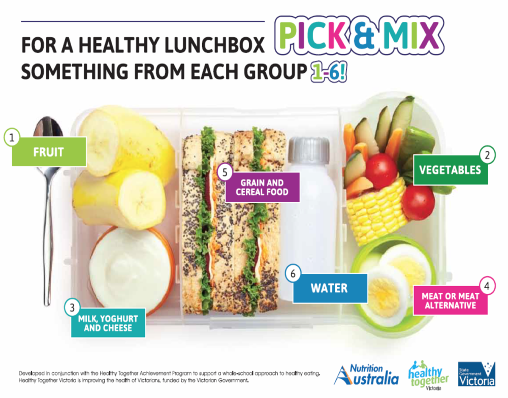 Reclaim Your Lunchbox