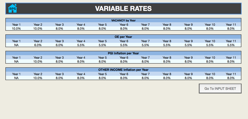 rental property spreadsheets variable rates feature
