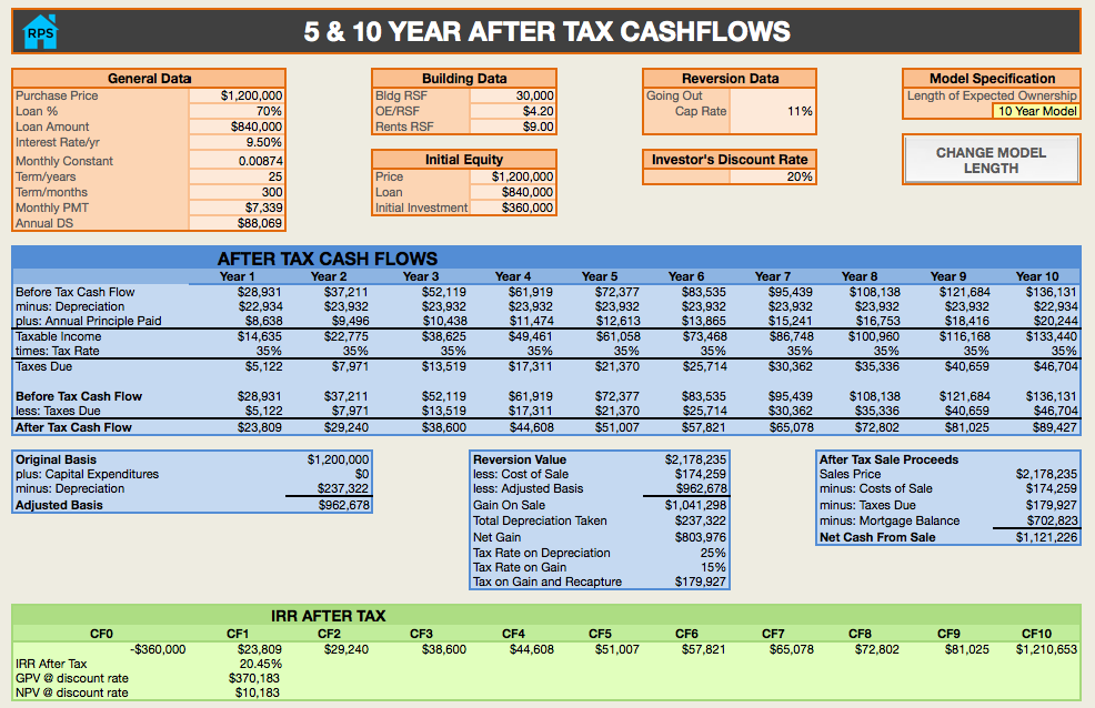 rental property spreadsheets after tax cash flow feature