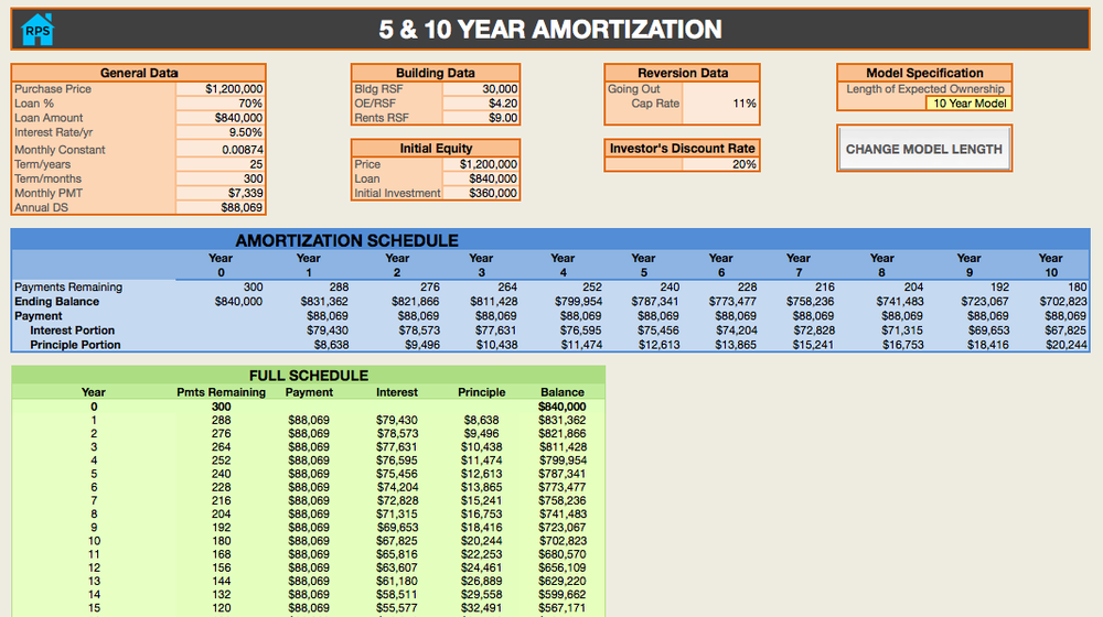 rental property spreadsheets amortization calculator feature