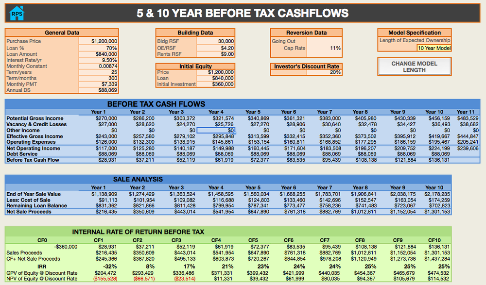 rental property spreadsheets before tax cash flow analysis feature
