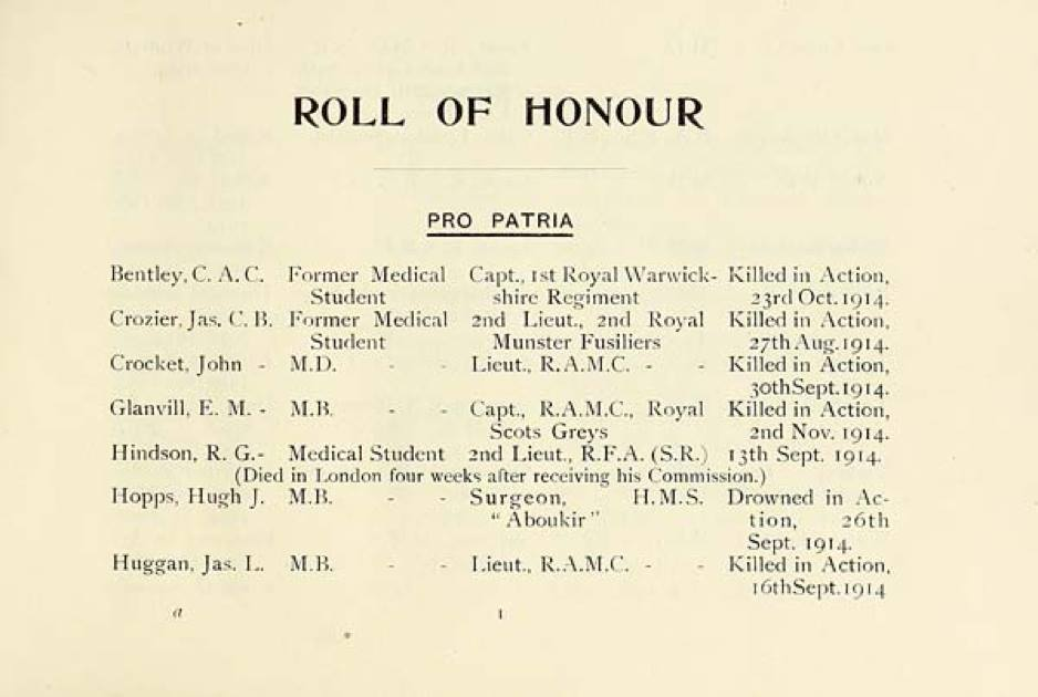 Roll of Honour, 1915