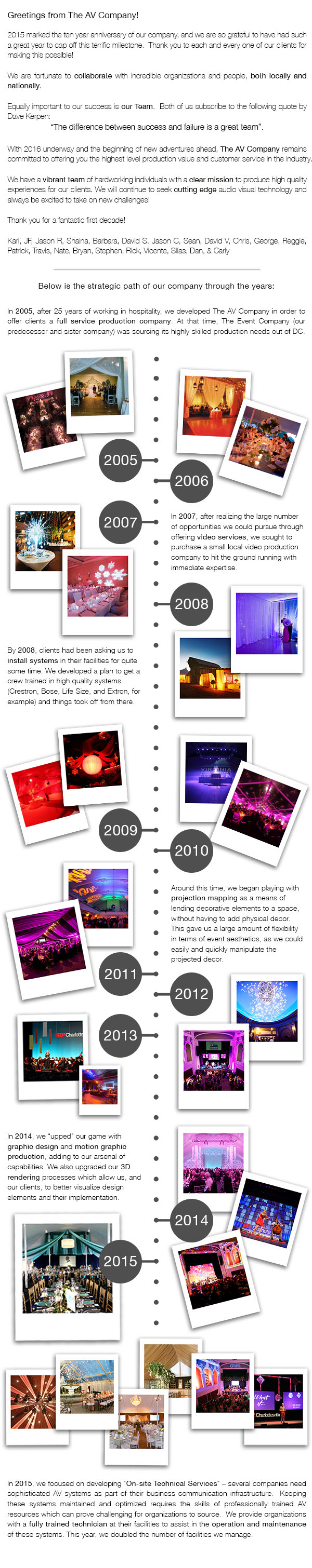 ten-year-anniversary-infographic.jpg