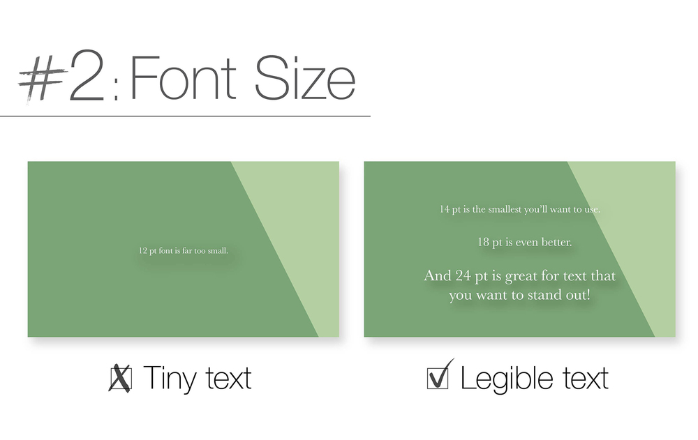 The minimum font size for any important text on a slide should be 14 point. If the text is smaller than that, it may not be legible for the entire audience.