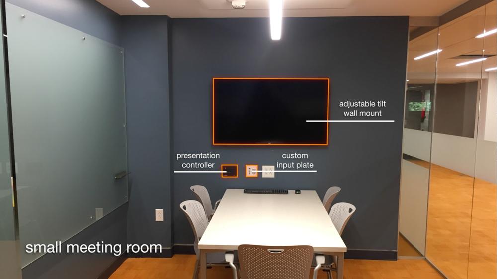 Small Meeting Room (Total Advising Center AV System Design & Installation