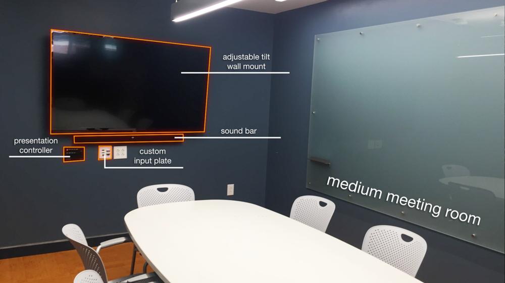 Medium Meeting Room (Total Advising Center AV System Design & Installation)