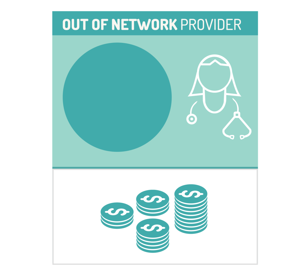 graphic of an out-of-network provider