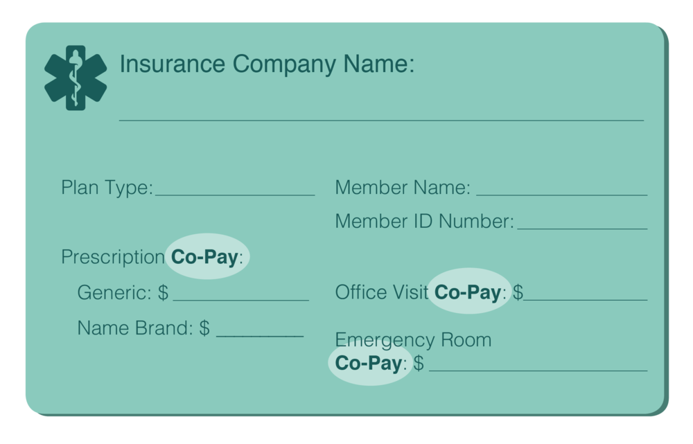 "graphic of an insurance card front with the word ""co-pay"" highlighted"