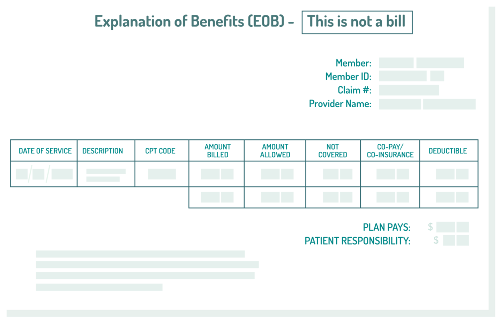 "graphic of an example of an ""explanation of benefits"" form"