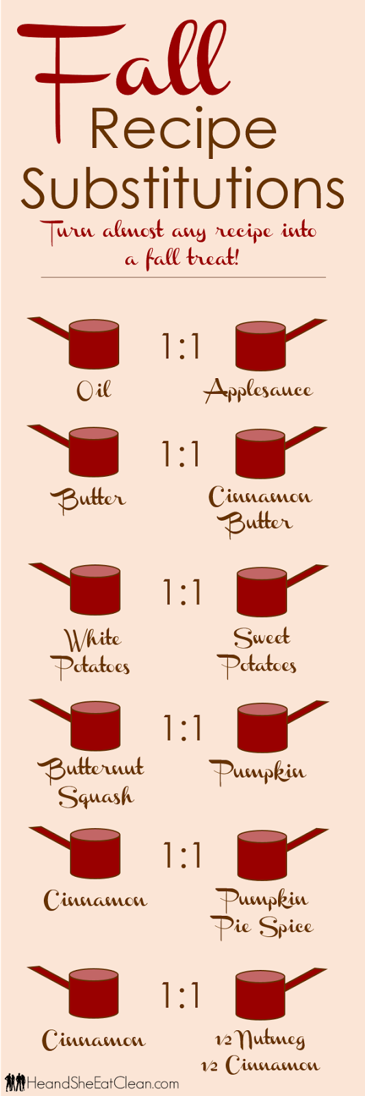Fall-Recipe-Substitutions-to-make-any-recipe-feel-like-fall-clean-eating-swaps-how-to-switch-holiday-baking-he-she-eat-clean.jpg.png