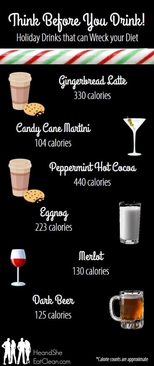 Think-Before-You-Drink-Infographic-Holiday-Edition-Gingerbread-Latte-Candy-Cane-Martini-Peppermint-Hot-Chocolate-Cocoa-Eggnog-Merlot-Wine-Dark-Beer-He-She-Eat-Clean.jpg