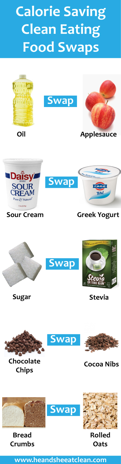 Calorie Saving Clean Eating Food Swaps | He and She Eat Clean