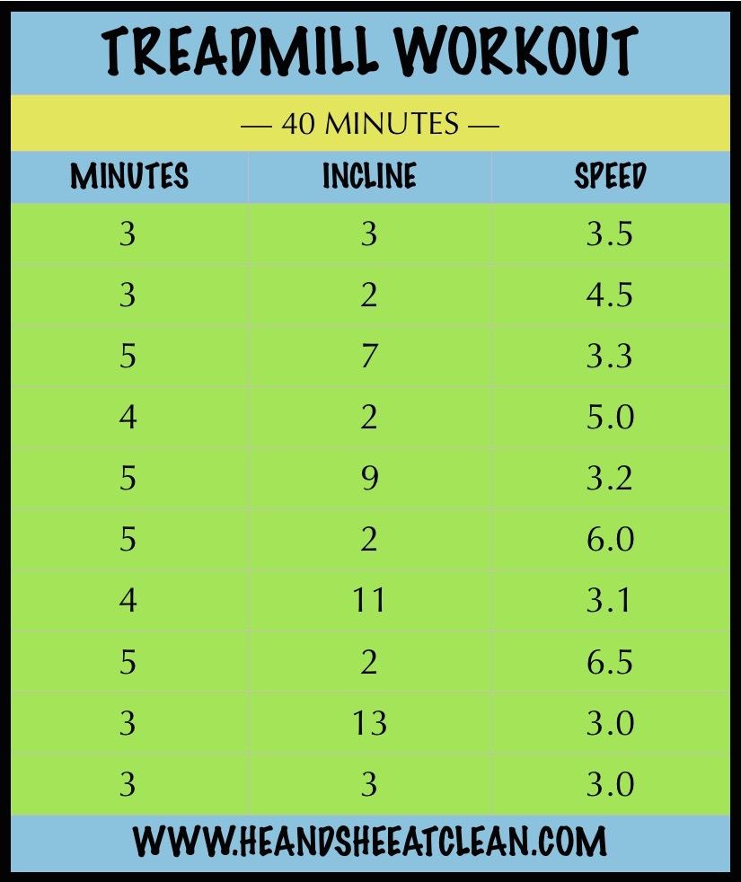 Treadmill Workout 40 Minutes | He and She Eat Clean