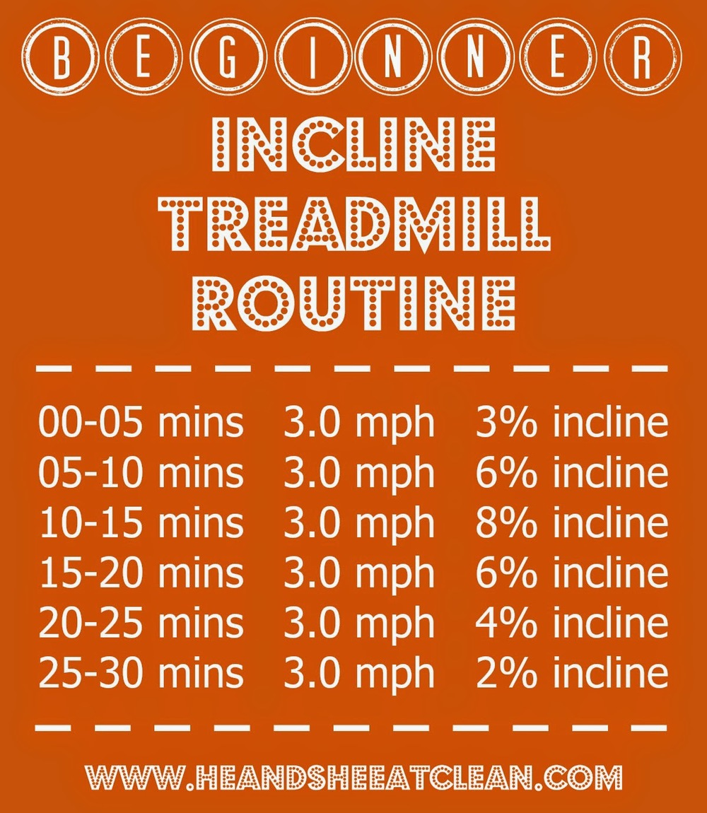 Beginner Incline Treadmill Routine He amp She Eat Clean