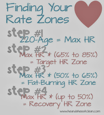 Finding+-Your-Heart-Rate-Zone-Fat-Burning-Maximum-HR-Max-Target-Anaerobic-Threshold-Recovery-He-She-Eat-Clean.jpg