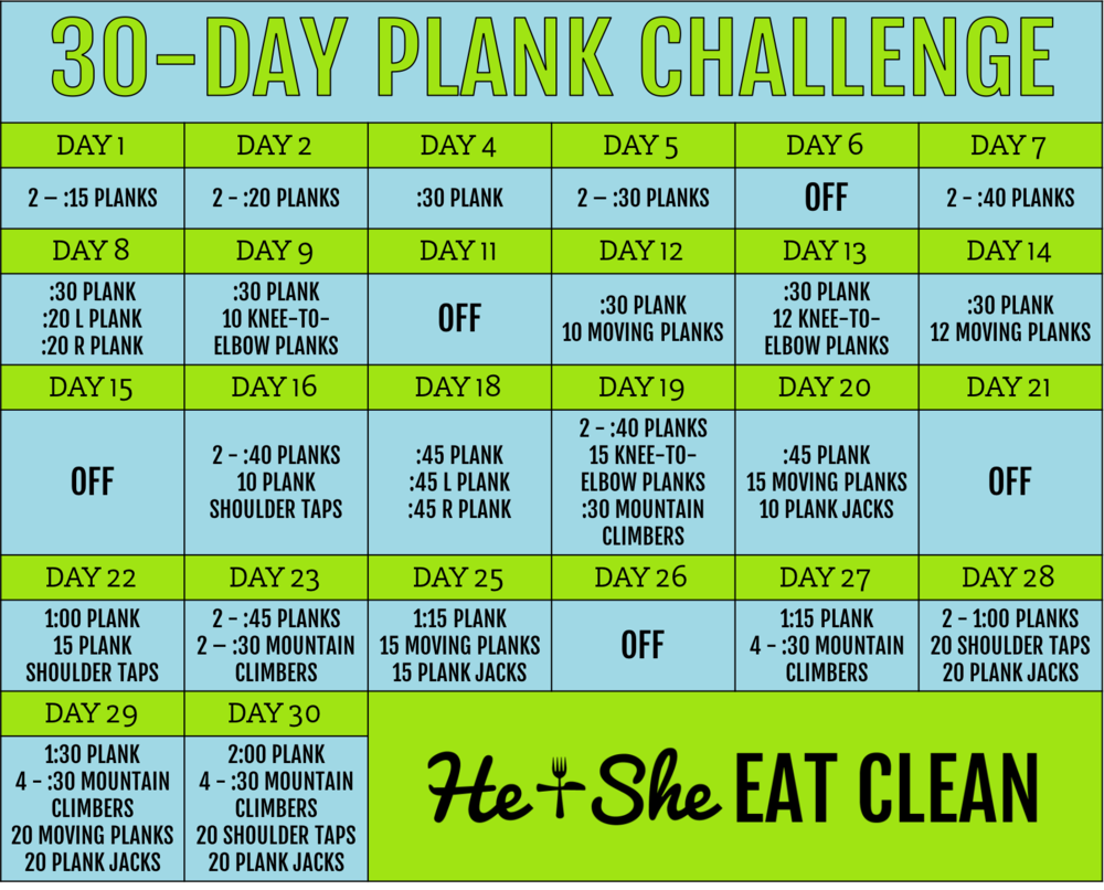 30-Day Plank Challenge — He & She Eat Clean | Healthy ...