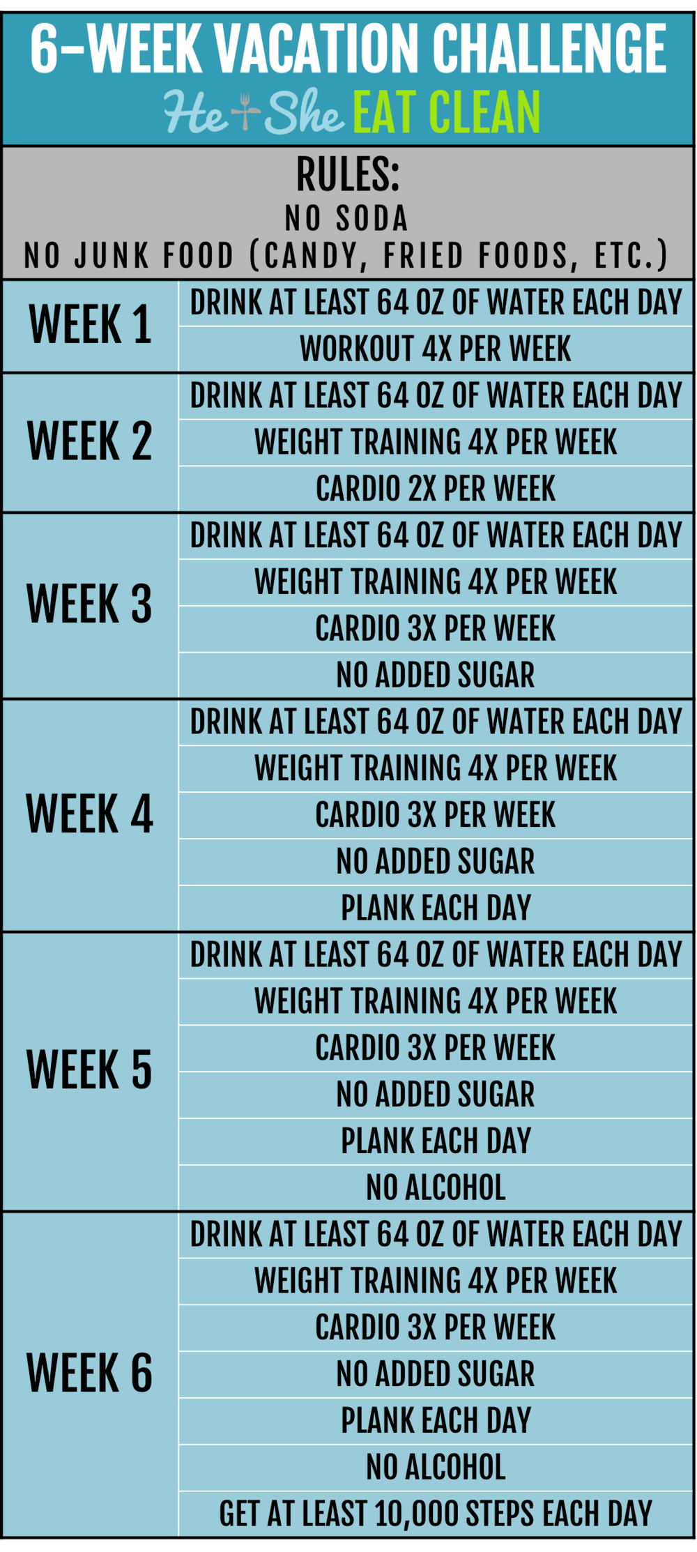 6-Week Vacation Challenge | He and She Eat Clean