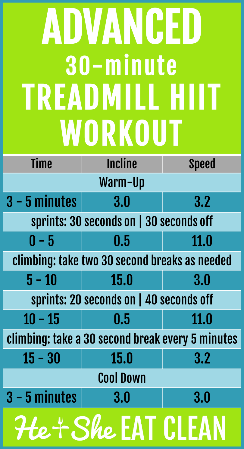 Advanced 30 minute treadmill hiit workout he she eat for Advanced home
