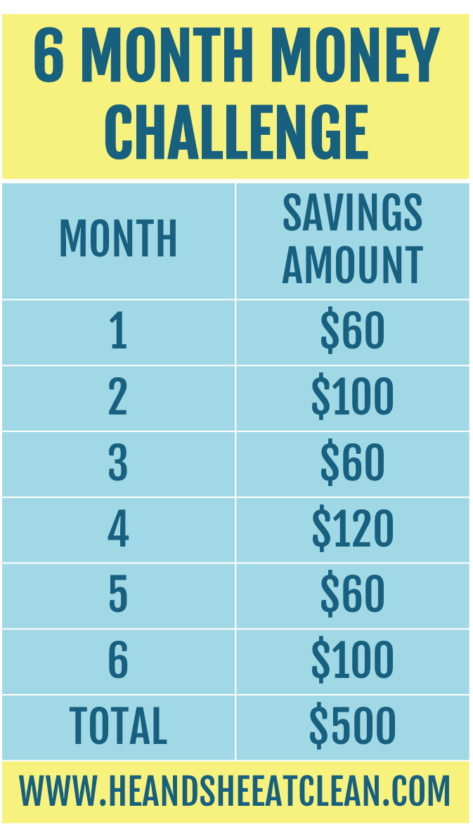 6 Month Money Saving Challenge, Money Challenge, Money Saving Challenge