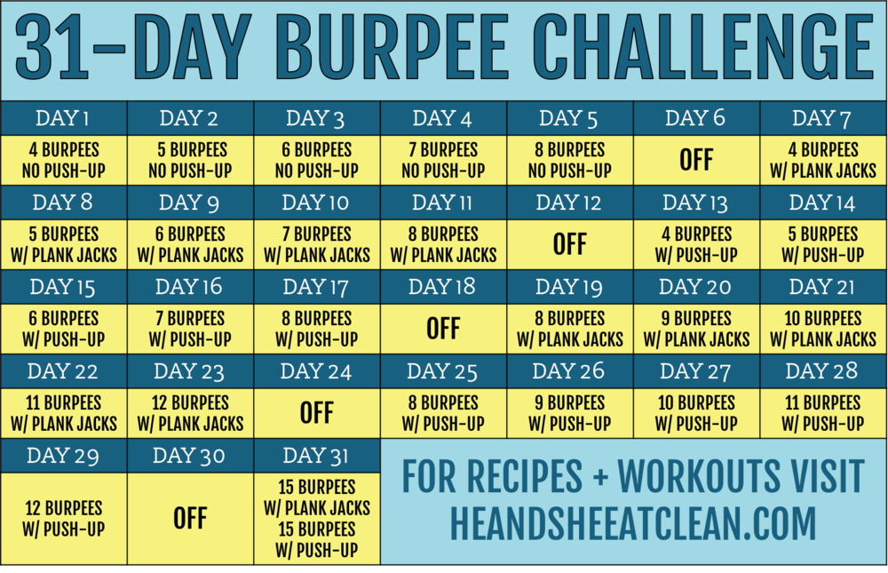 31-Day Burpee Fitness Challenge | He and She Eat Clean