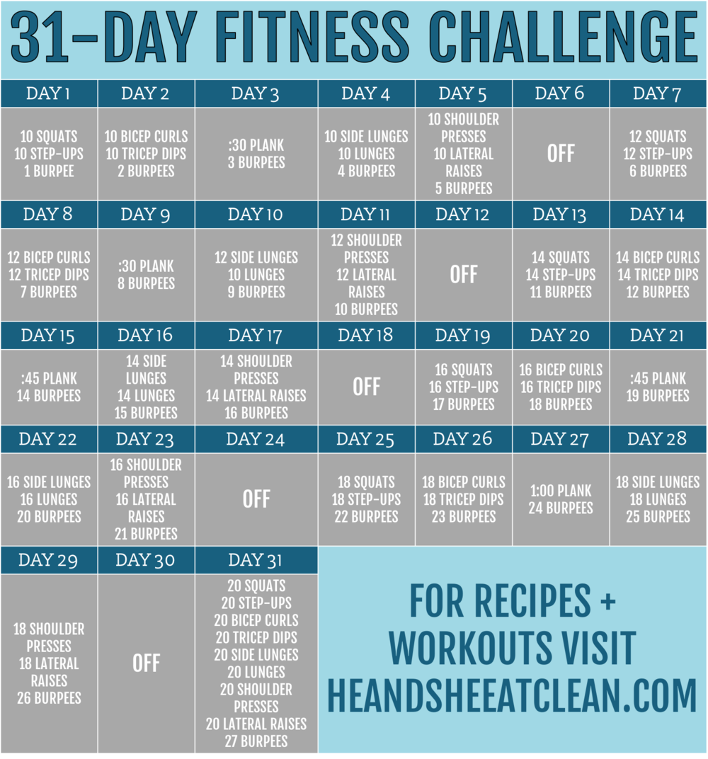 Step By Step Finding Indispensable Issues For Strength Training: 31-Day Full Body Fitness Challenge