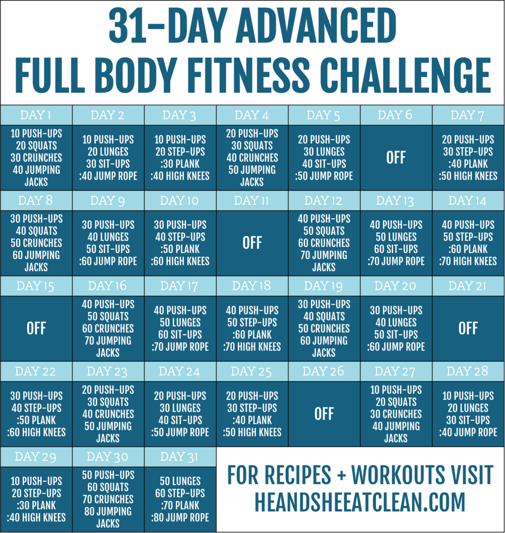Workout Calendar Ideas : Day advanced full body fitness challenge — he she eat