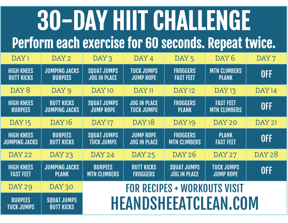 30-Day HIIT Workout Challenge